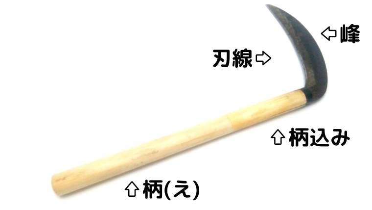 【草刈り】鎌の各部位の名称